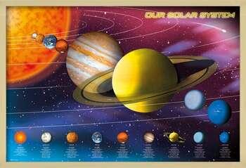 Poster înrămat Solar system